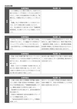 千葉県知事選候補予定者への公開質問状回答-田中アレンジ_03.jpg
