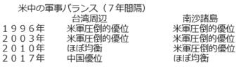孫崎講演資料.PNG