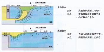 温排水図.PNG