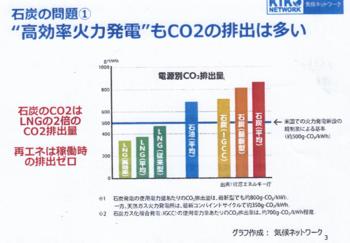 火力発電原料比較.PNG