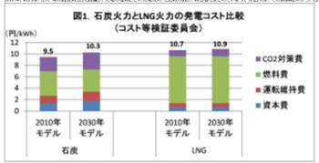 石炭コスト.PNG