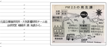 PM2.5.PNG