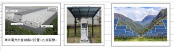東北電力が宮城県に設置した実証機.PNG
